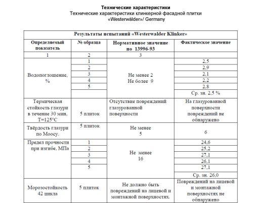 tekh-kharakteristiki-fasadnaya-plitka-wk303ECE3A-33D9-4236-70B2-7AAC5694D14B.jpg